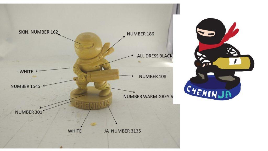 campione in argilla delle statuine personalizzate per eventi del ninja